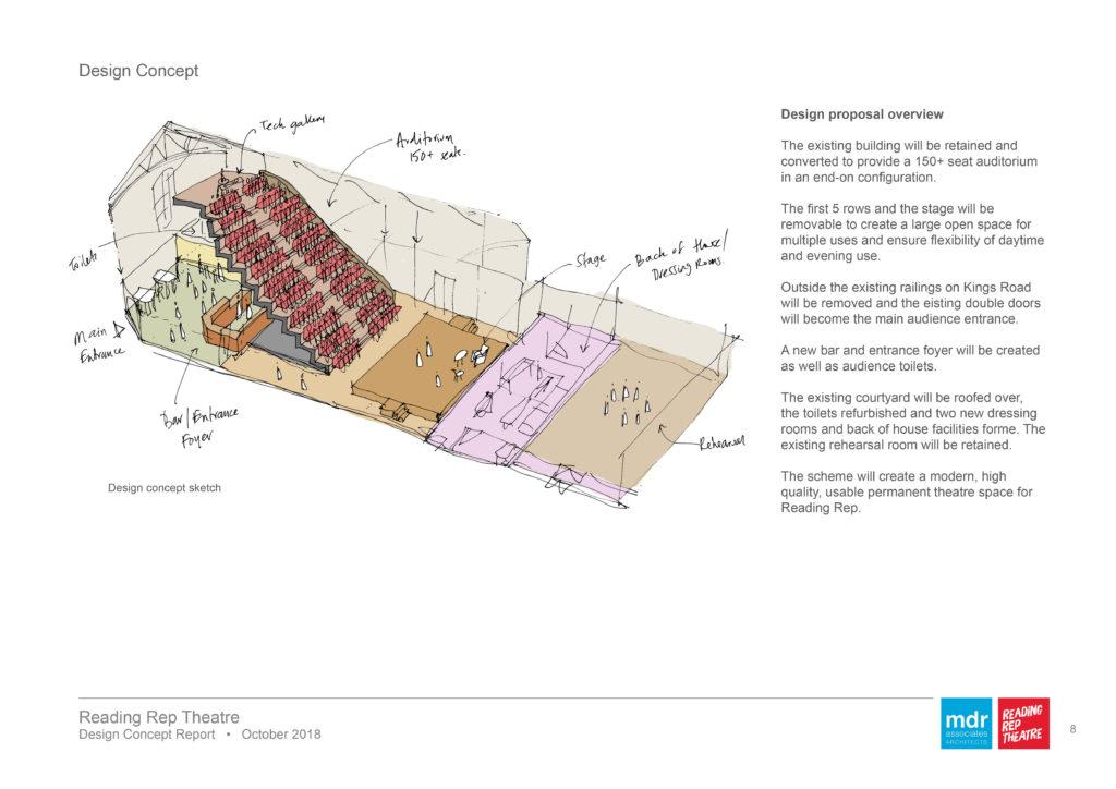 Reading Rep design proposal